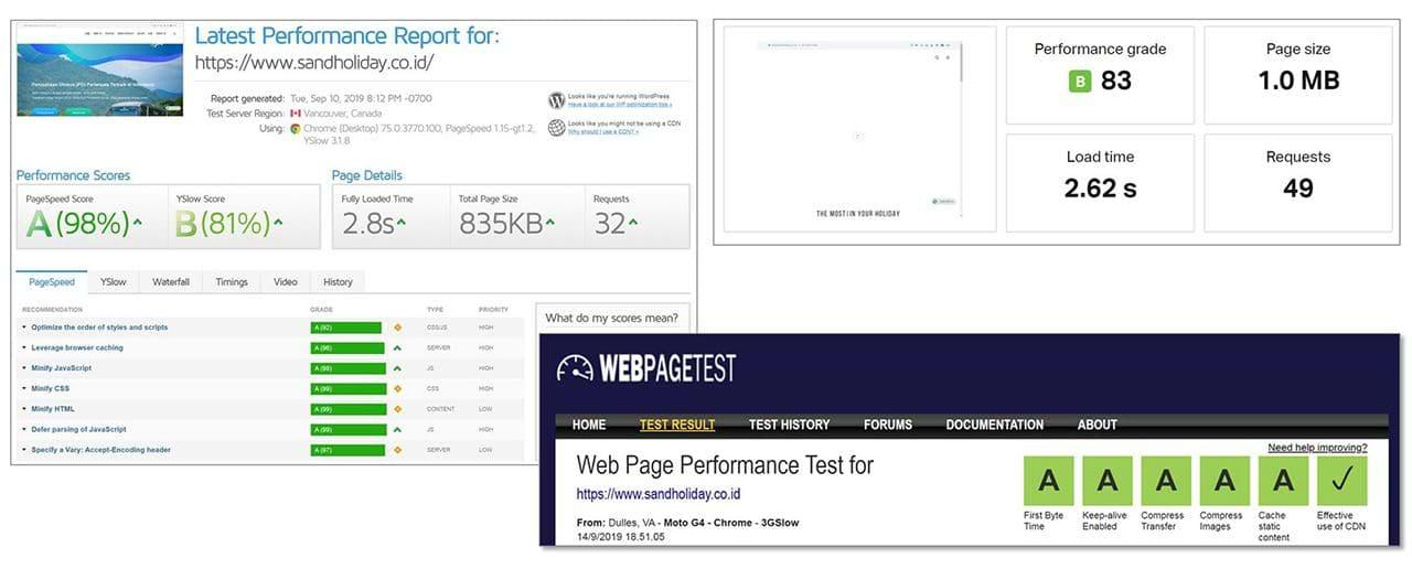 Hasil Optimasi Kecepatan Loading Website Klien Arfadia