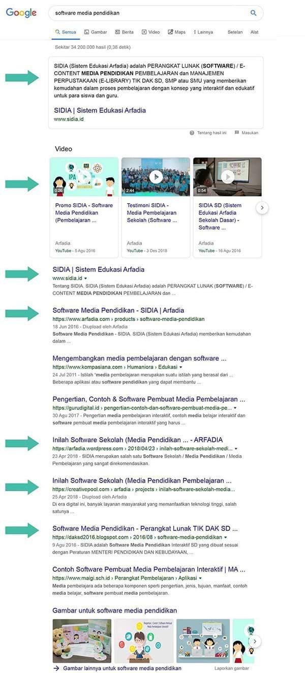 Dominasi Google Jasa SEO Profesional Jakarta
