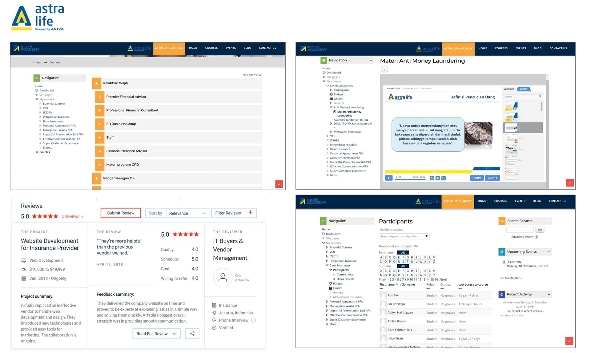 Portfolio Arfadia Jasa Pembuatan E-Learning Terbaik di Indonesia