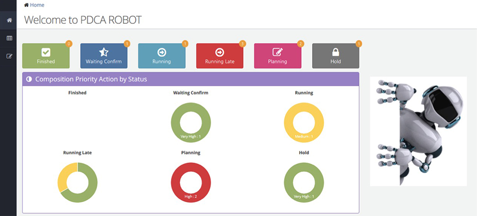 Arfadia Project Management Tools Module Feature – Dashboard