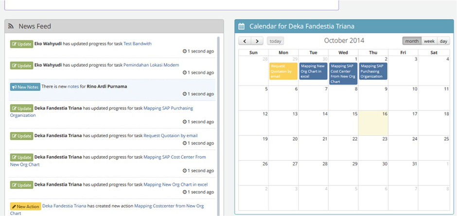 Arfadia Project Management Tools Module Feature – Dashboard (3)