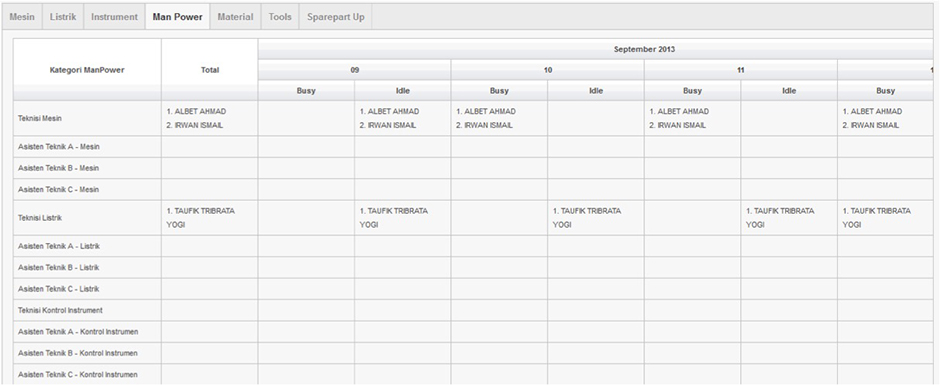 Arfadia Project Management Tools Module Feature – Integrated Daily Schedule (2)
