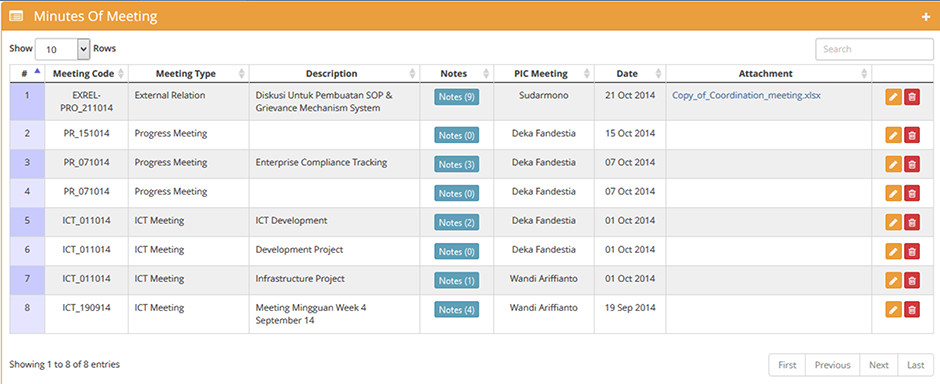 Arfadia Project Management Tools MOM Online